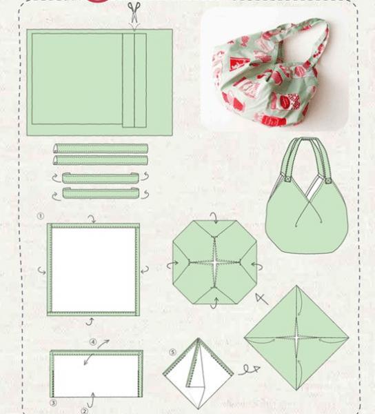 15 моделей с выкройками и 50 для примера - шьем тканевую сумку к лету своми руками