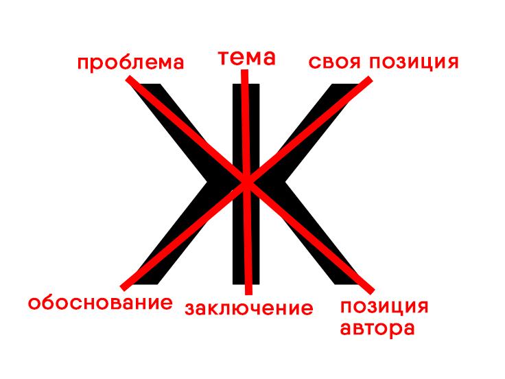 6 секретных техник ЕГЭ по русскому языку. Решаем задания просто и безошибочно