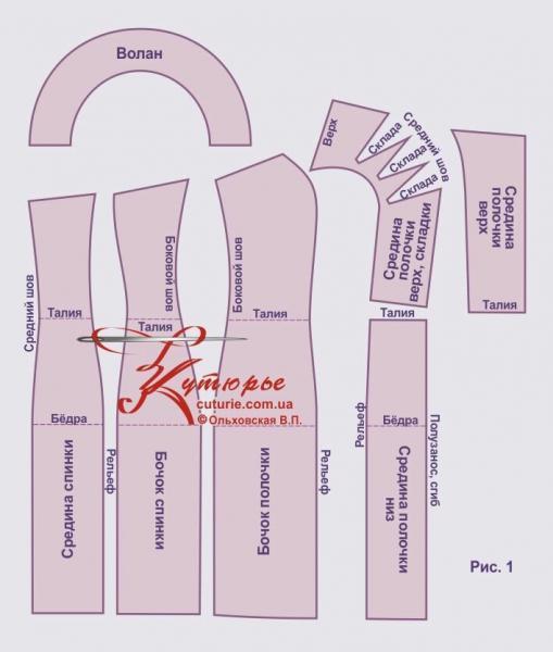 Летний сарафан своими руками по готовой выкройке в натуральную величину на размер от 40 до 56