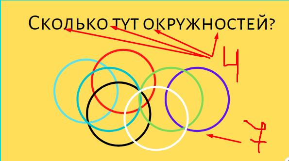 Проведите лишь 1 линию, чтобы она пересекла все 4 шарика на картинке за один раз🧐