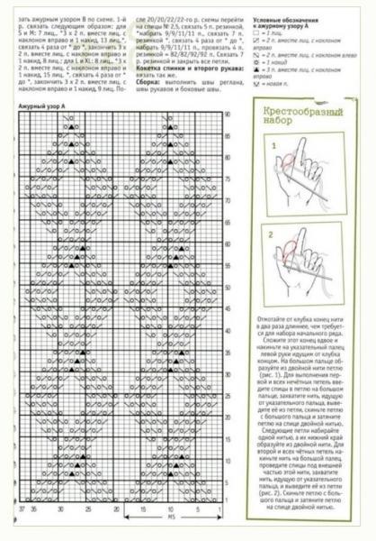 Вязание спицами со схемами и описанием. Акцент на детали.