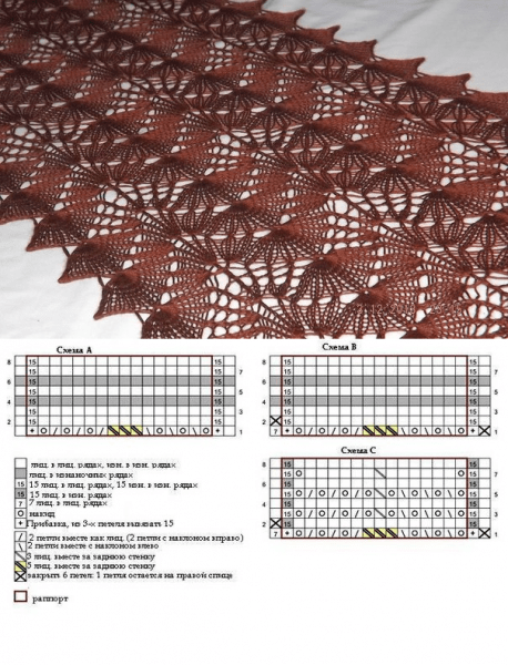 Узоры для вязания палантинов спицами - 30 вариантов на любой вкус