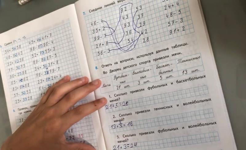 Домашка длинною в бесконечность или Как научить ребенка быстро и самостоятельно делать уроки