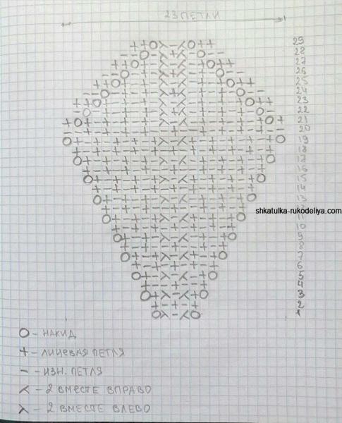 Идеи ажурных вязаных свитеров. Плюс схемы спицами.