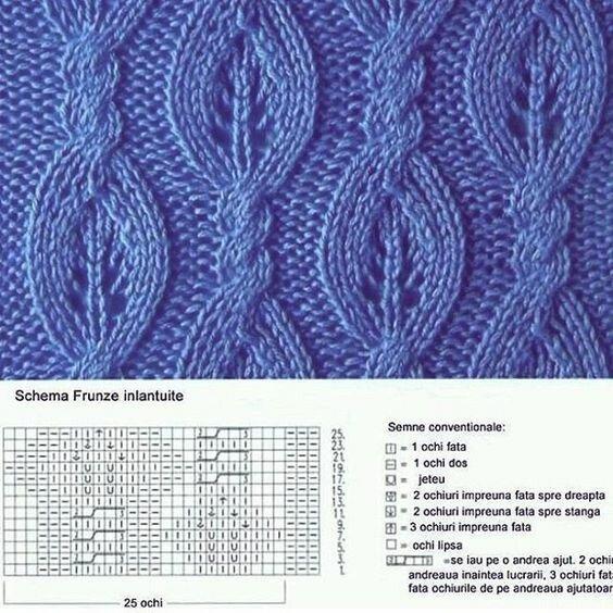 Узоры из кос для осеннего творчества спицами