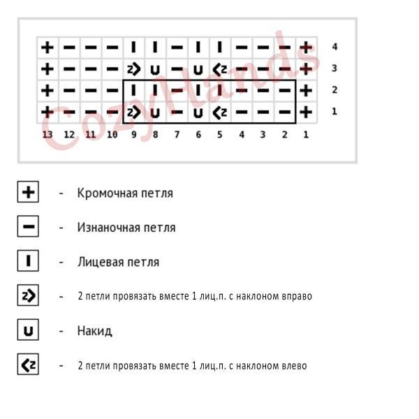 Вертикальные ажурные дорожки спицами / Простой и легкий узор для начинающих