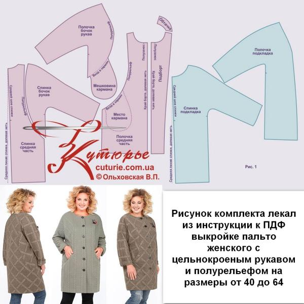 Выкройка пальто с цельнокроеным рукавом и инструкция как сшить