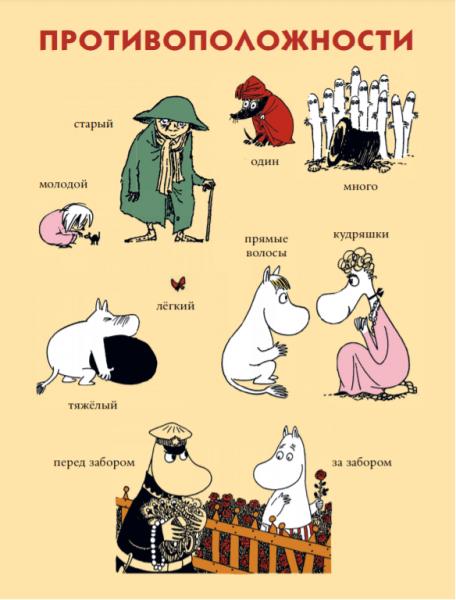 Что внутри рисованной энциклопедии Муми-троллей?