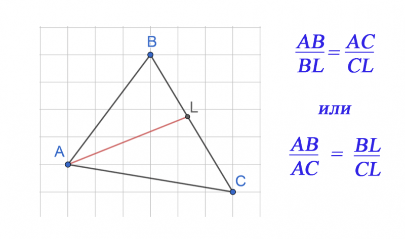 Сложная геометрическая задача. ОГЭ. Задание 25. Свойство биссектрисы