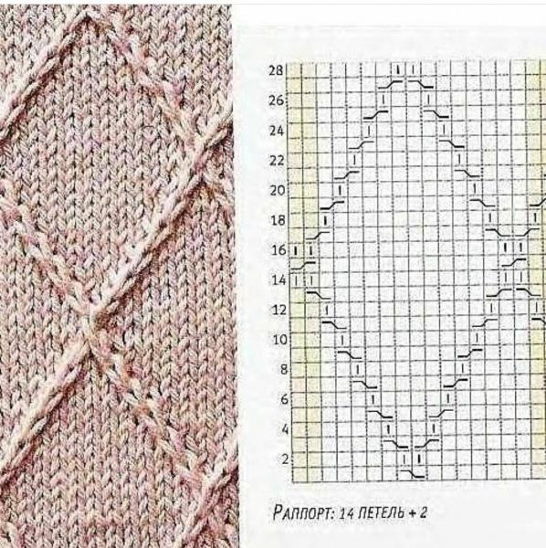 Интересные узоры спицами для кардиганов, пуловеров и джемперов! Забирайте в закрома)