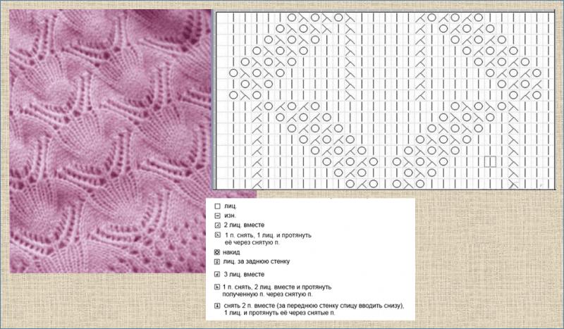 Для тех кто вяжет спицами: еще 20 схем интересных узоров для вязания спицами