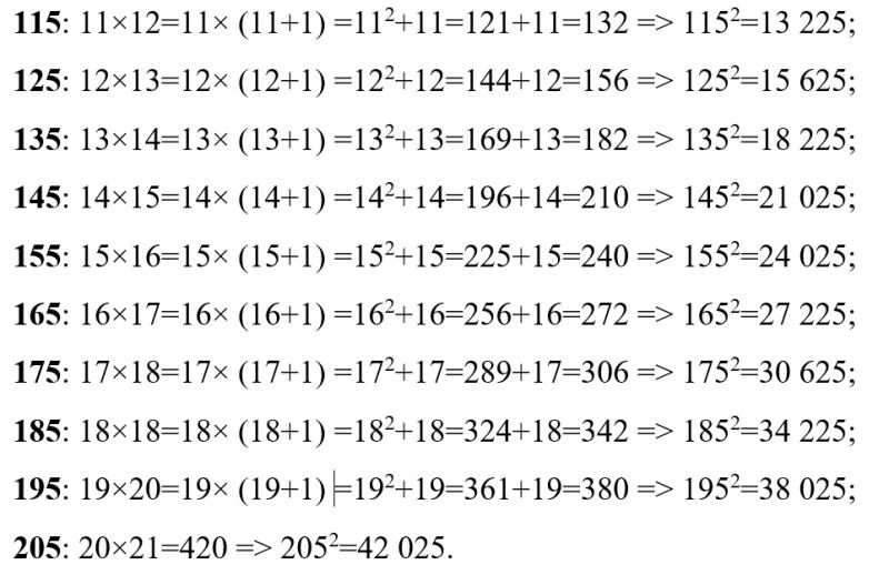 Этот способ поможет научиться быстро и точно вычислять квадратные корни, даже из пятизначных чисел