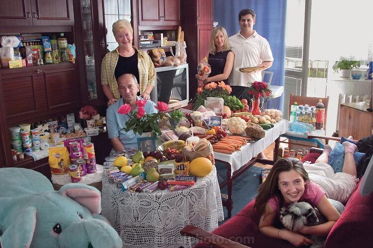 Каждую семью попросили купить типичную еду на неделю. Баланс между дорогой едой и бедностью..