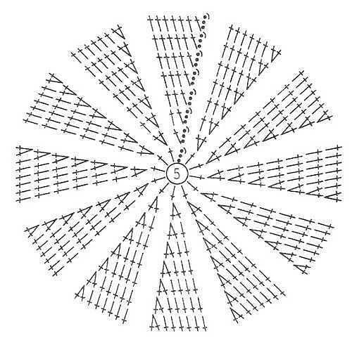 Шикарные ковры, связанные из отдельных мотивов - крючком! Примеры, идеи, схемы!