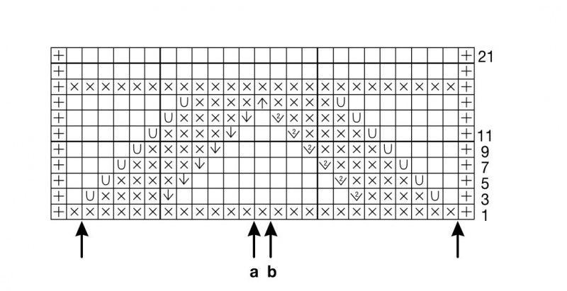 Ажурные кофточки и кардиганы из новой Верены 1/2021: вяжем обновки на весенне-летний период