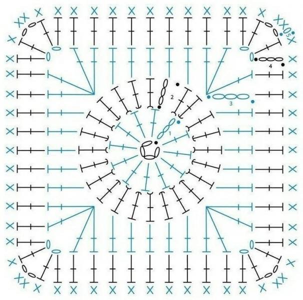 "Мотивы для пледа ""круг в квадрате"" крючком"