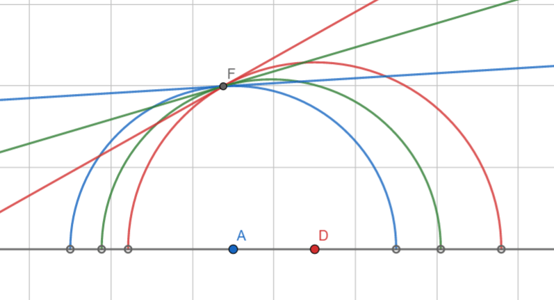 Решаем задачи на построение в модели Пуанкаре геометрии Лобачевского