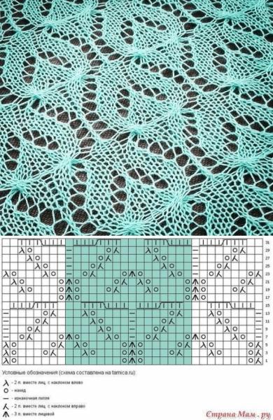 В копилку узоров: 17 новых схем для вязания спицами