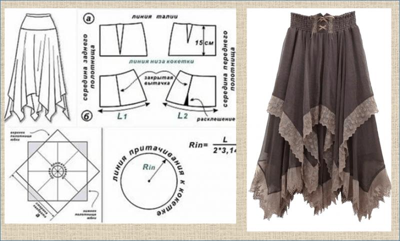 100 длинных летних юбок - модели, схемы и выкройки - пора обновить гардероб