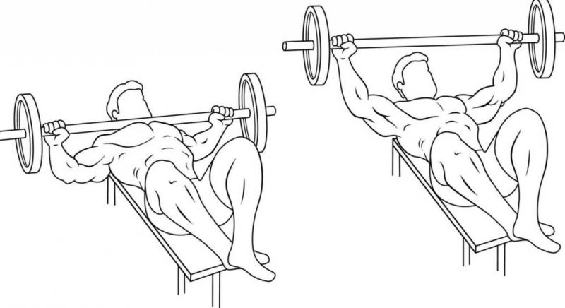 3 сомнительных упражнения на грудные мышцы (не рекомендую)