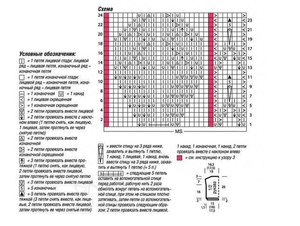 Ажурные узоры со схемами: 10 интересных вариантов для плечевых изделий