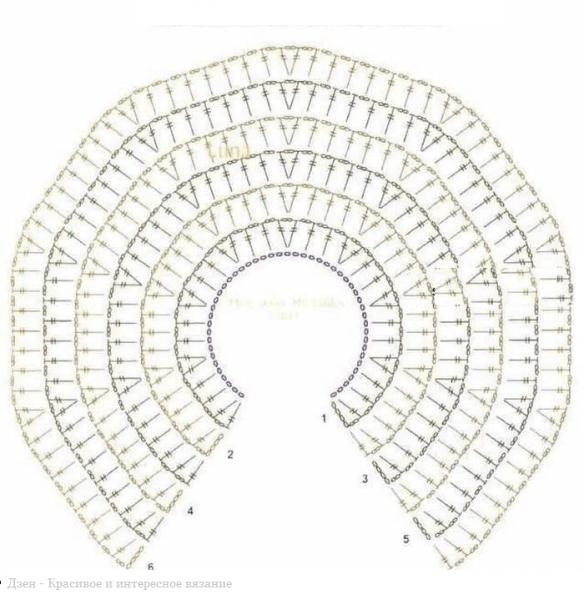 Вязание крючком для женщин Накидки крючком со схемами
