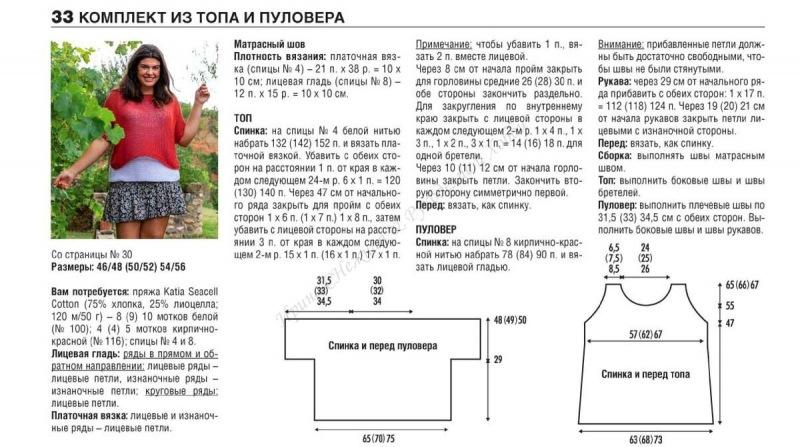 Вязаные модели для полных до 56 размера с описанием на летний период в дизайне от Katia