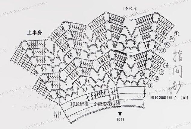 Модели из копилки, которыми хочется поделиться: вязание крючком