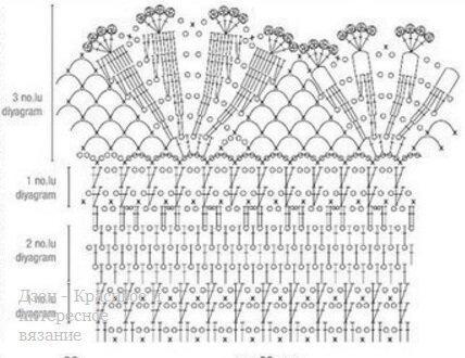 Женские туники, связанные крючком со схемами