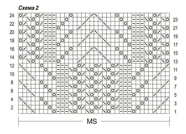 Подборка ажурных топов спицами. Топы спицами, схемы и подробное описание. Вязание спицами.