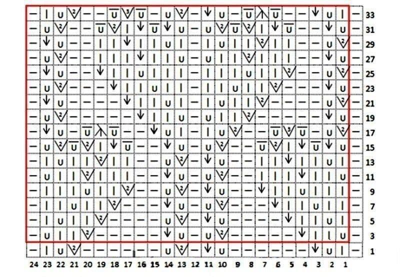 Подборка ажурных узоров спицами. 10 узоров спицами, схемы и описание. Вязание спицами.